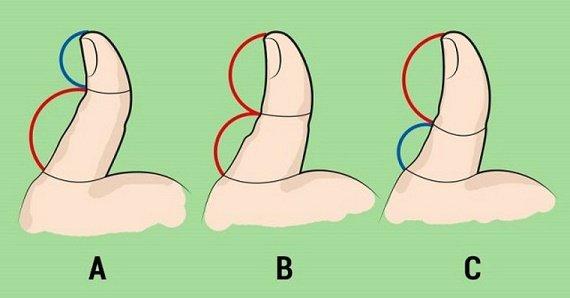 Что расскажет о Вас большой палец руки?