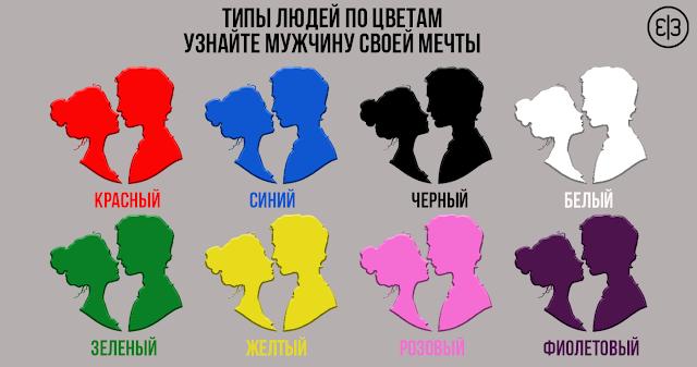 Типы людей по цветам: узнайте мужчину своей мечты