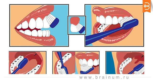 12 ошибок, которые вы делайте, когда чистите зубы