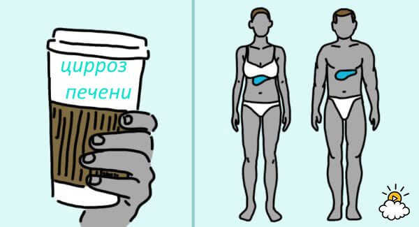 5 болезней которые боятся кофе, как огня. Это стоит знать!!!