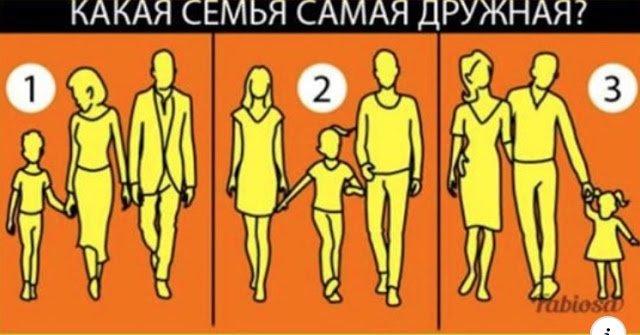 Психологический тест: Какая из этих семей самая дружная