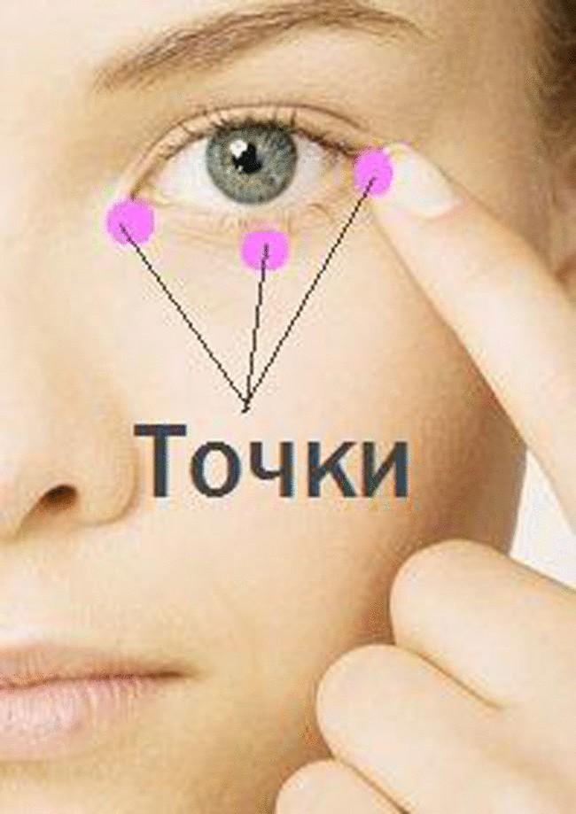 СУПЕР упражнение от «синяков» и мешков под глазами!