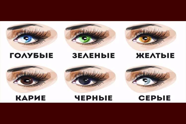 Тест: какие черты характера соответствуют вашему цвету глаз