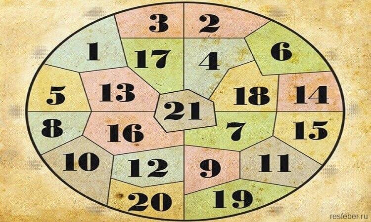 Гадание по кругу Нострадамуса: задай вопрос — получи ответ
