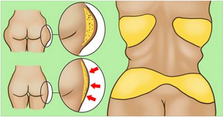 Как вернуть фигуру после 35 и ускорить обмен веществ: качественное похудение без диет!