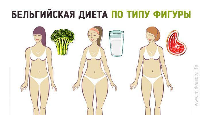 Узнайте, как правильно худеть по вашему типу фигуры