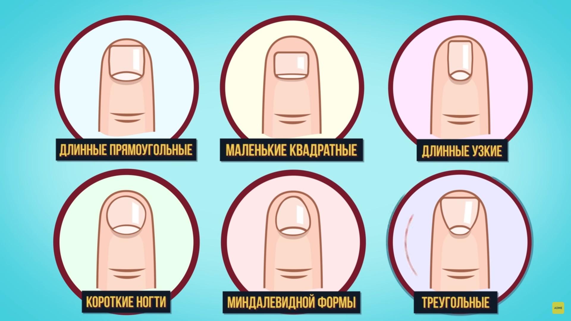 Тест: Какая у вас форма ногтей ? — Узнай о себе !